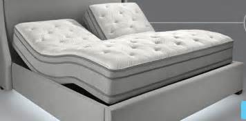 Sleep Number Bed Support Sleep Number2018 Santa Clarita Home And Garden Show Home And Garden Shows In California