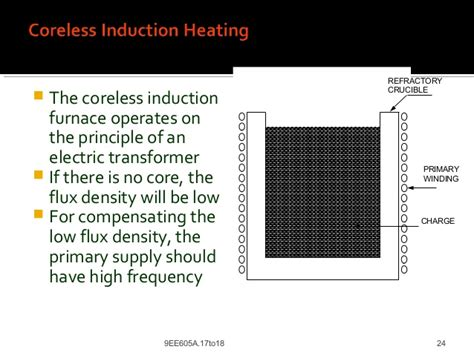 principle of induction in transformer introduction to induction heating by stead fast engineers