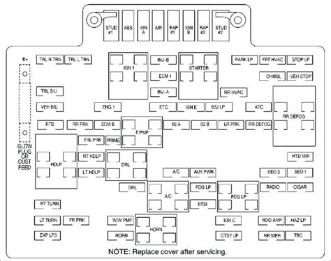 2001 Gmc Fuse Box Wiring Diagram