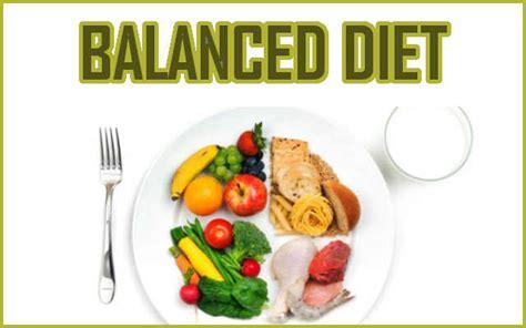 Healthy Diet by A Balanced Breakfast Recipe Dishmaps