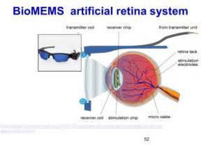 Bio Memes - bio mems leaders in pharmaceutical business intelligence