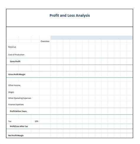 free printable profit and loss statement template and form sample