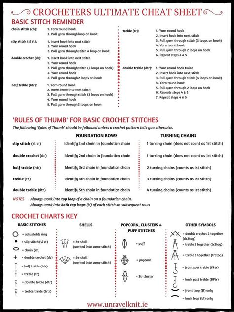 pattern making for dummies pdf ultimate crochet cheat sheet quot our crochet cheat sheets