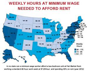 average rent in usa minimum wage average rent