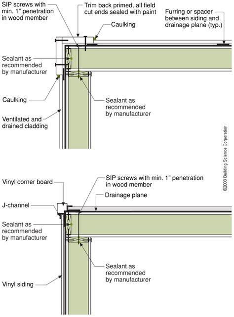 install  housewrap drainage plane   sip panels