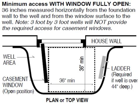 minimum window size for basement bedroom quot non conforming bedroom quot how about quot not a bedroom quot