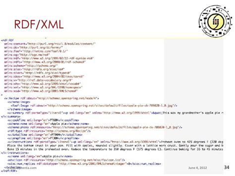 xml rdf tutorial linked data tutorial at semtech 2012