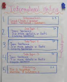 Writing An Informational Essay by Informational Writing Getting Started Ashleigh S Education Journey