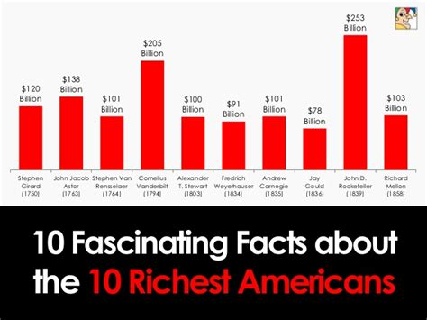 the ten richest africans own as much as the poorest half of the continent let s talk development 10 facts about the 10 richest americans