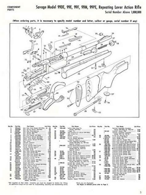 savage model 110 parts diagram cornell publications savage 1966 fox component