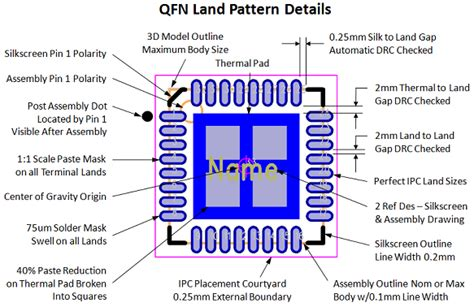land layout design rules pcb design perfection starts in the cad library part 15