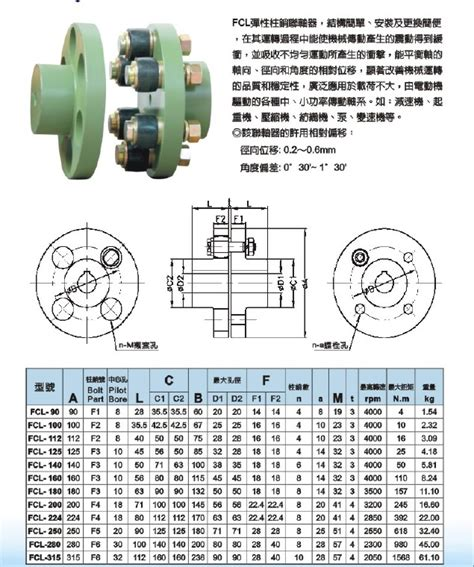 Rubber Coupling Fcl F4 pin bush couplings in uae quality pin and bush couplings in dubai flange design with
