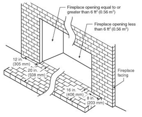 Fireplace Hearth Depth by Place Hearth Dimensions Codes And Industry