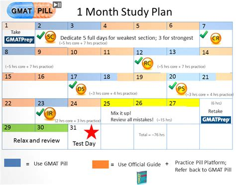 Mba Study Plan by 1 Month Gmat Study Plan By Gmat Pill 1 Month Gmat Study