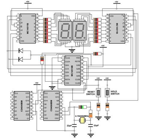 Dld projects circuits download free