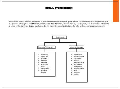 retail layout principles retail design