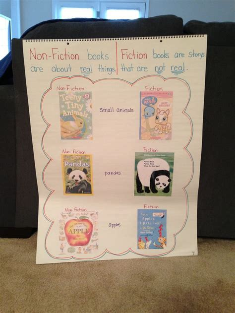 inchor books 1000 images about kindergarten nonfiction on