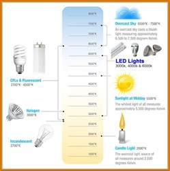 color temperature scale how to choose recessed lighting design necessities