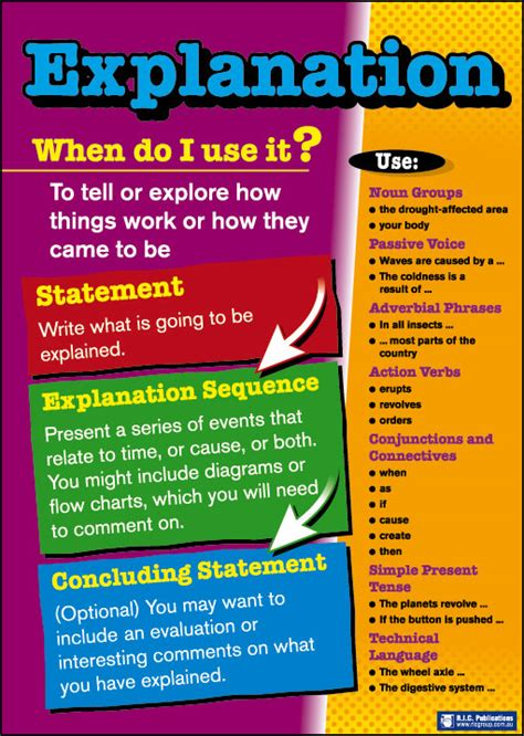 printable recount poster explanation poster for kids google search education