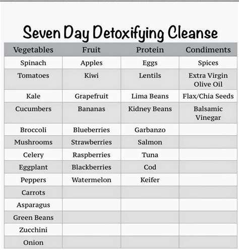 90 Day Detox Respawn by Seven Day Detoxifying Cleanse Cleanse Detox Sevenday