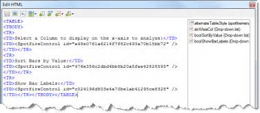 How To Use Table In Html Using Html In Text Areas The Tibco