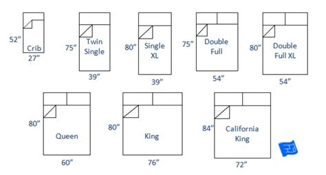 Measurement For Size Bed by Bed Sizes And Space Around The Bed Measurement Of A