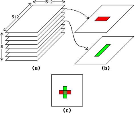 vlsi layout design rules pdf 8 bit plane wiring diagrams repair wiring scheme
