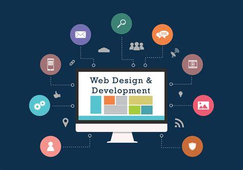 layout design principles web development web designing web development training institute in
