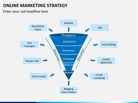 Online Marketing Strategy Powerpoint Template Sketchinbble Marketing Strategy Ppt Free
