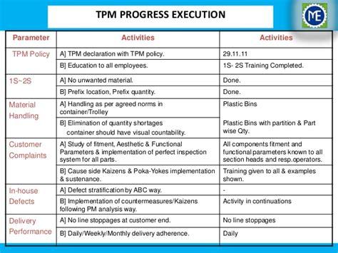 tpm study section manish engineering works