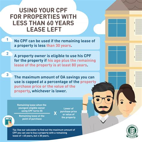buying the lease on my house can i my lease if i buy a house 28 images 30 cheap mobile tips incl the cheapest