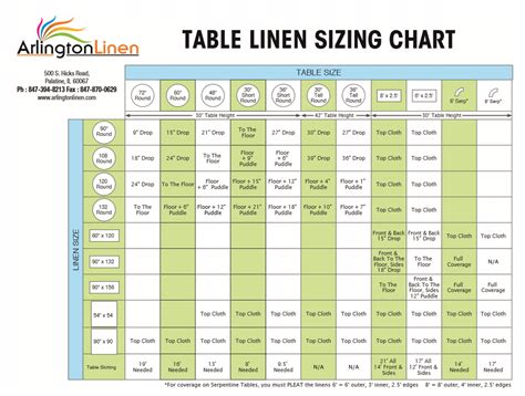 table runner size chart chart table size chart for wedding reception awards