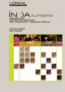 inoa color chart l or 233 al professionnel inoa supreme with ods2 color chart