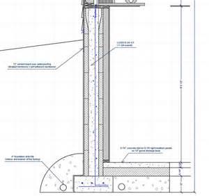 toronto net zero ready house project the basement