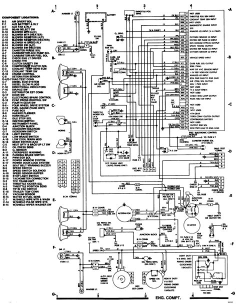 wiring diagram for 86 chevy truck get free image about
