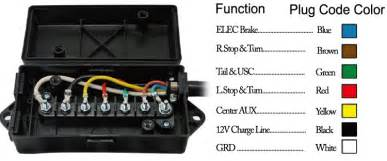 truck 7 way trailer light wiring diagram get free image