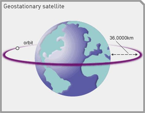 making the modern world satellite monitoring from space