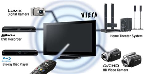 amazon.com: panasonic viera th 42px80u 42 inch 720p plasma