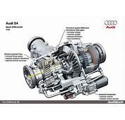 Aktywny Mechanizm R&243żnicowy Audi  Autokultpl