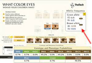 genetic eye color what is genetics abackbough578