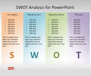 free swot template for powerpoint free powerpoint
