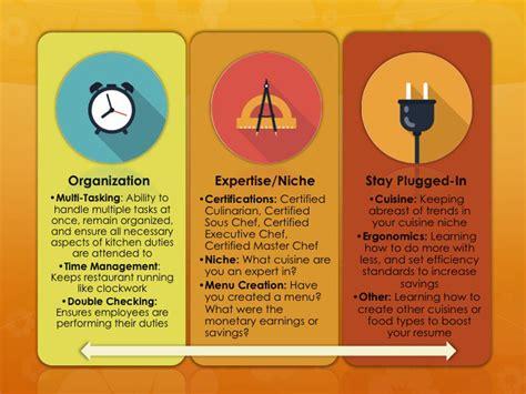 Chef Skills Resume by Chef Resume Sle Writing Guide Resume Genius