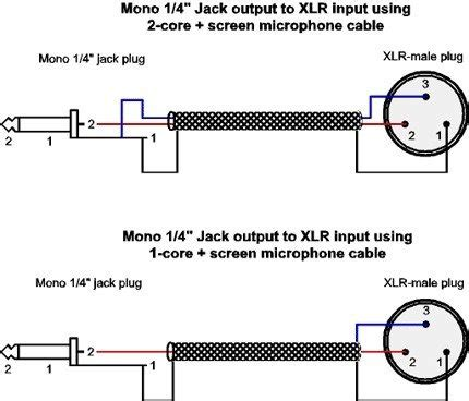 balanced xlr wiring diagram how to connect interface to pre quora