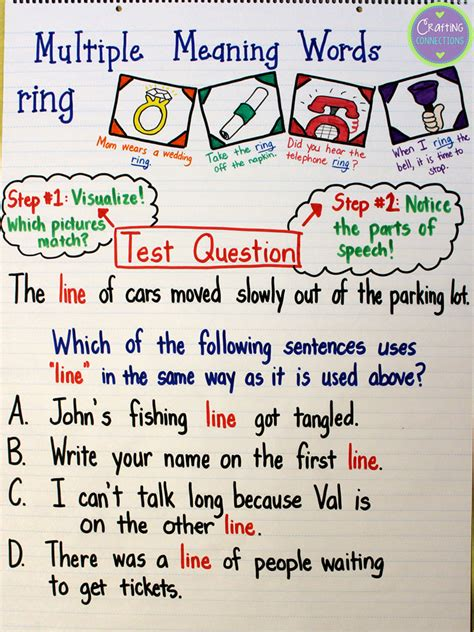 Meaning Of The Word Crafting Connections Meaning Words Anchor Chart