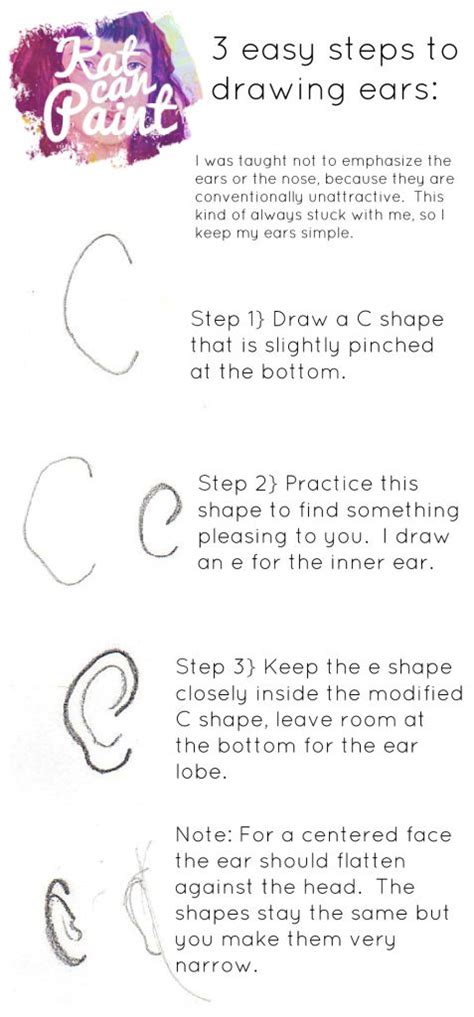 Quick Steps Tutorial Webucator - need a quick and easy tutorial for drawing ears i can