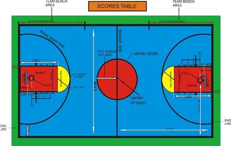 Bola Basket K Size 3 Junior the indonesia citizen social