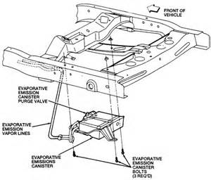 Ford F150 Evap Canister Location Location For Evap Canister 1999 Ford Ranger Autos Post