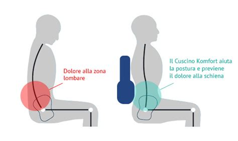 cuscino lombare supporto lombare komfort chair