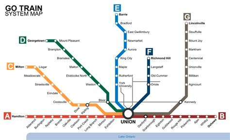 maps go the simplification of the ttc s maps toronto