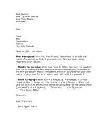 Resignation Letter From by Resign Letter Sample Letters Maps
